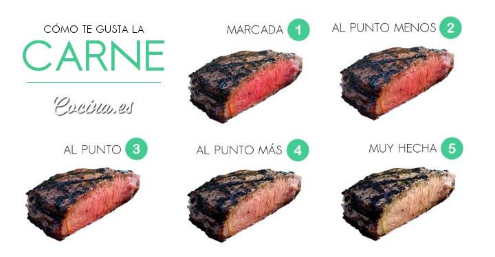 El debate eterno: ¿cuál es el punto justo de la carne? - Radio Cantilo