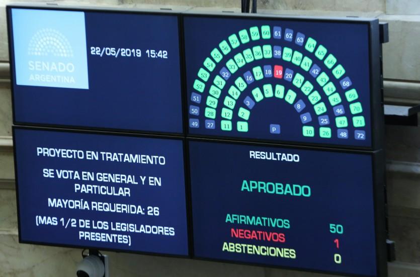El senado aprobó la media sanción por el cupo femenino en la música - Radio Cantilo