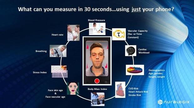 ¿Te imaginás medirte la presión arterial con una selfie? Muy pronto será posible - Radio Cantilo