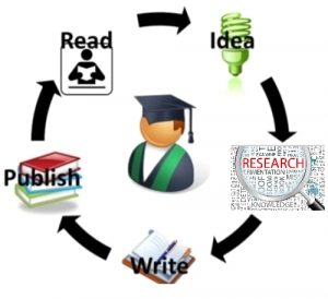 """La Ciencia tras bambalinas: ¿cómo se construye un """"Paper""""?"""