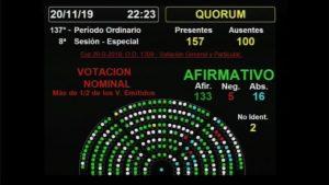 Se hizo ley: habrá cupo femenino en los festivales argentinos